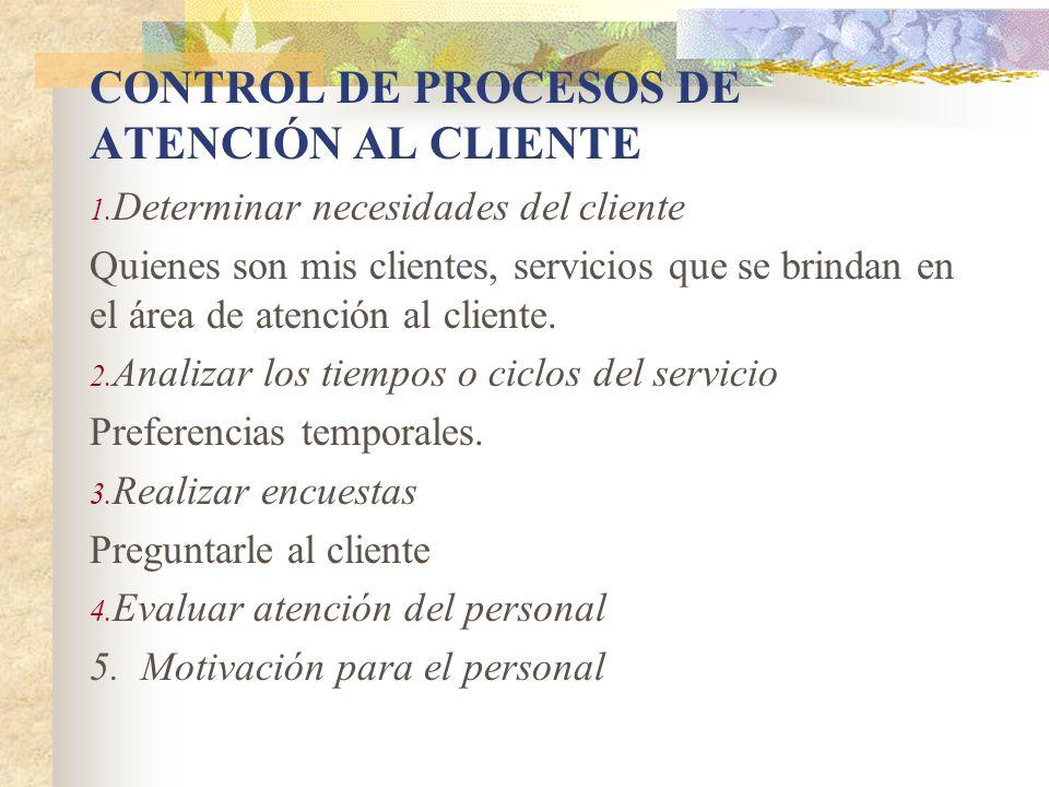 CONTROL DE PROCESOS DE ATENCIÓN AL CLIENTE 1. Determinar necesidades del cliente Quienes son mis clientes, servicios que se brindan en el área de aten
