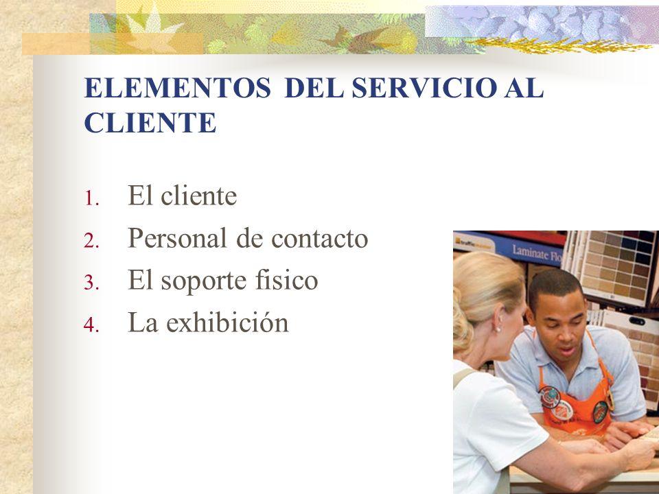 ELEMENTOS DEL SERVICIO AL CLIENTE 1. El cliente 2. Personal de contacto 3. El soporte fisico 4. La exhibición