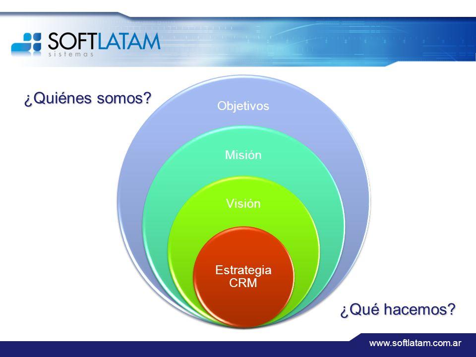 www.softlatam.com.ar Objetivos Misión Visión Estrategia CRM ¿Quiénes somos? ¿Qué hacemos?
