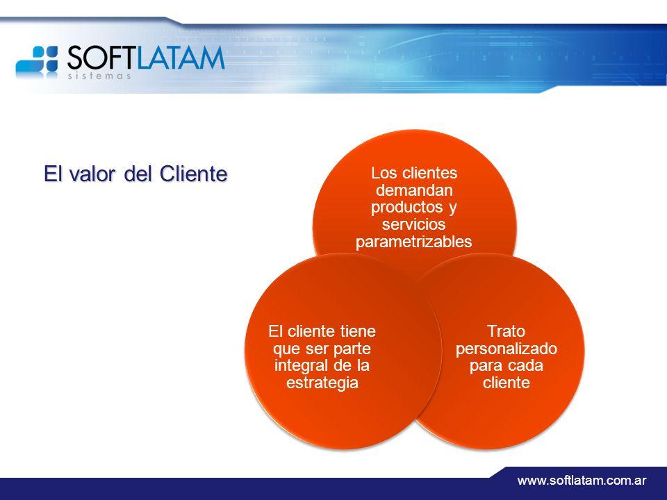 www.softlatam.com.ar Los clientes demandan productos y servicios parametrizables Trato personalizado para cada cliente El cliente tiene que ser parte integral de la estrategia El valor del Cliente