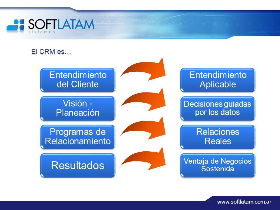 www.softlatam.com.ar El CRM es… El CRM es…