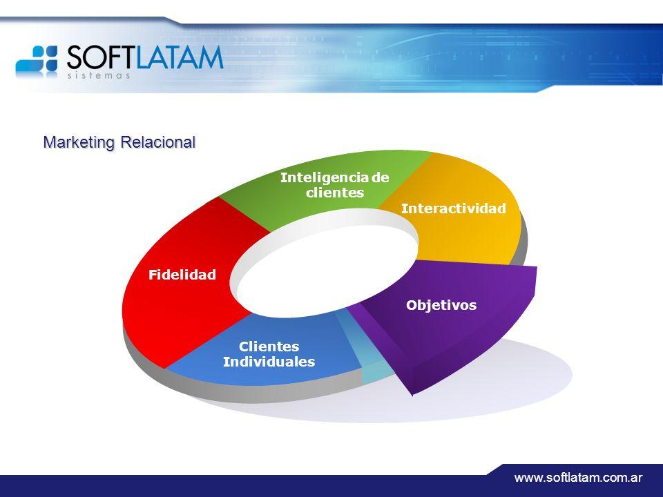 www.softlatam.com.ar Fidelidad Inteligencia de clientes Interactividad Objetivos Clientes Individuales Marketing Relacional