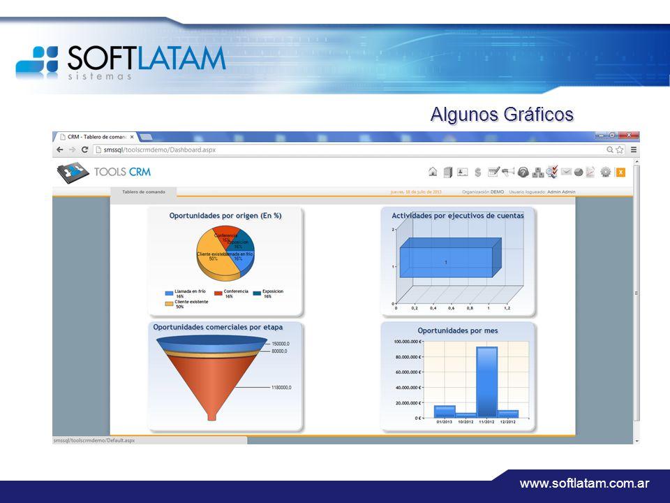 www.softlatam.com.ar Algunos Gráficos
