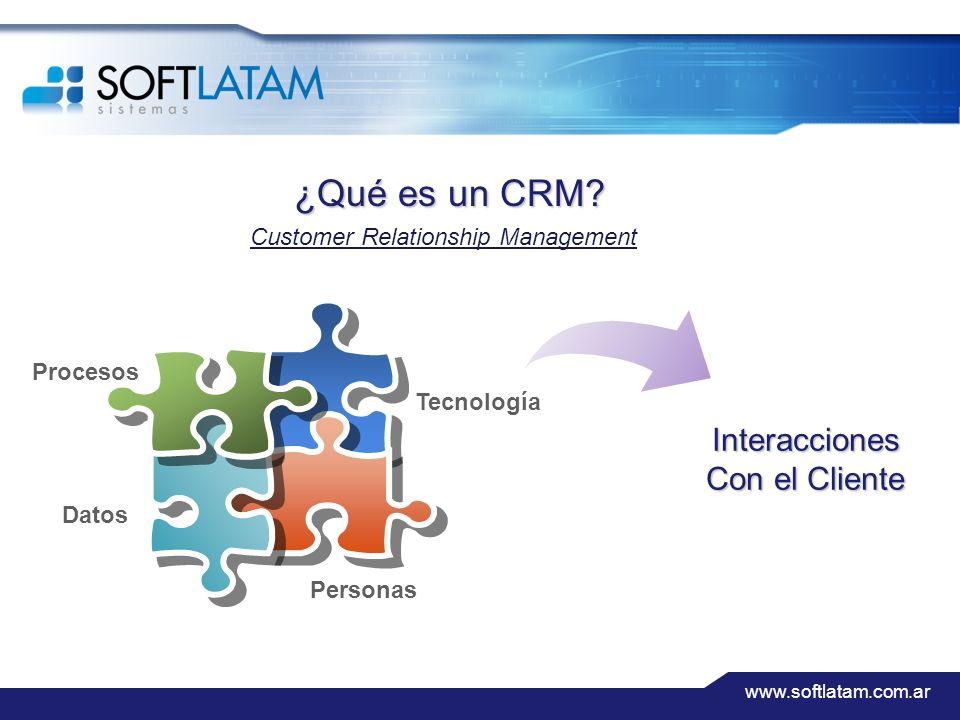www.softlatam.com.ar ¿Qué es un CRM.