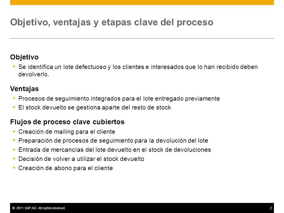 ©2011 SAP AG. All rights reserved.2 Objetivo, ventajas y etapas clave del proceso Objetivo Se identifica un lote defectuoso y los clientes e interesad