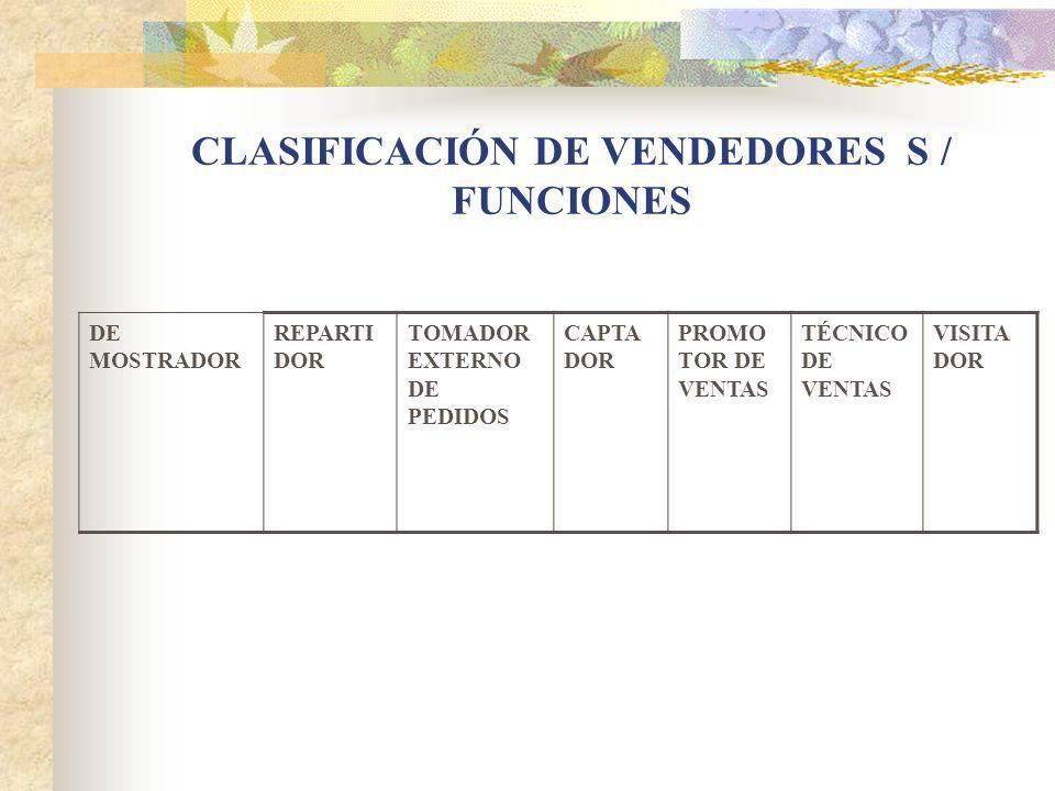 CLASIFICACIÓN DE VENDEDORES S / FUNCIONES DE MOSTRADOR REPARTI DOR TOMADOR EXTERNO DE PEDIDOS CAPTA DOR PROMO TOR DE VENTAS TÉCNICO DE VENTAS VISITA D