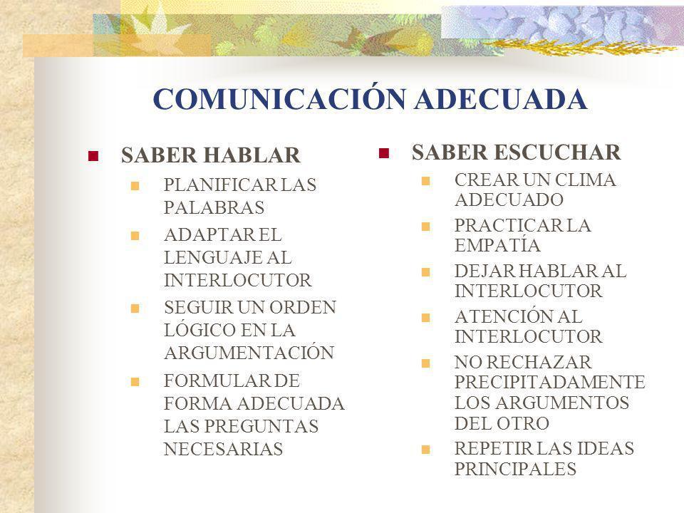 COMUNICACIÓN ADECUADA SABER HABLAR PLANIFICAR LAS PALABRAS ADAPTAR EL LENGUAJE AL INTERLOCUTOR SEGUIR UN ORDEN LÓGICO EN LA ARGUMENTACIÓN FORMULAR DE