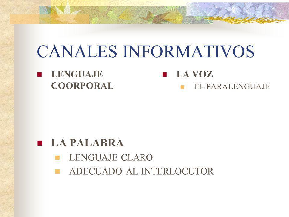 CANALES INFORMATIVOS LENGUAJE COORPORAL LA VOZ EL PARALENGUAJE LA PALABRA LENGUAJE CLARO ADECUADO AL INTERLOCUTOR