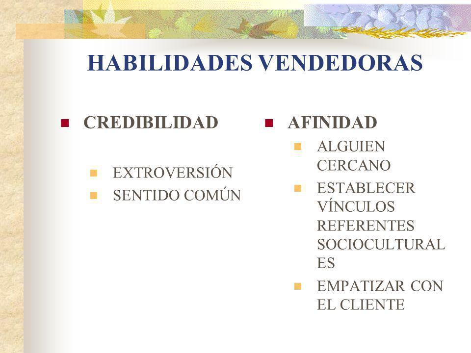 HABILIDADES VENDEDORAS CREDIBILIDAD EXTROVERSIÓN SENTIDO COMÚN AFINIDAD ALGUIEN CERCANO ESTABLECER VÍNCULOS REFERENTES SOCIOCULTURAL ES EMPATIZAR CON