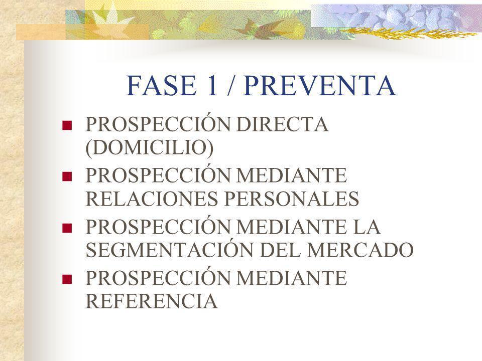 FASE 1 / PREVENTA PROSPECCIÓN DIRECTA (DOMICILIO) PROSPECCIÓN MEDIANTE RELACIONES PERSONALES PROSPECCIÓN MEDIANTE LA SEGMENTACIÓN DEL MERCADO PROSPECC