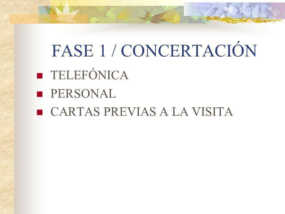 FASE 1 / CONCERTACIÓN TELEFÓNICA PERSONAL CARTAS PREVIAS A LA VISITA