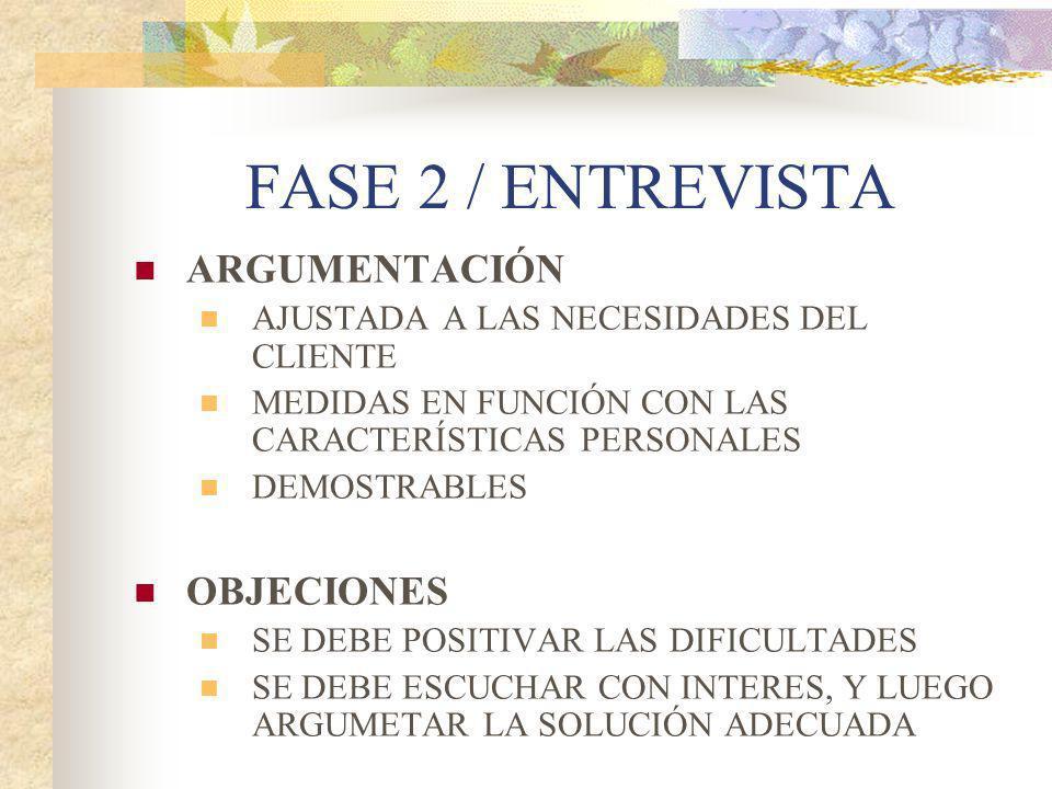 FASE 2 / ENTREVISTA ARGUMENTACIÓN AJUSTADA A LAS NECESIDADES DEL CLIENTE MEDIDAS EN FUNCIÓN CON LAS CARACTERÍSTICAS PERSONALES DEMOSTRABLES OBJECIONES