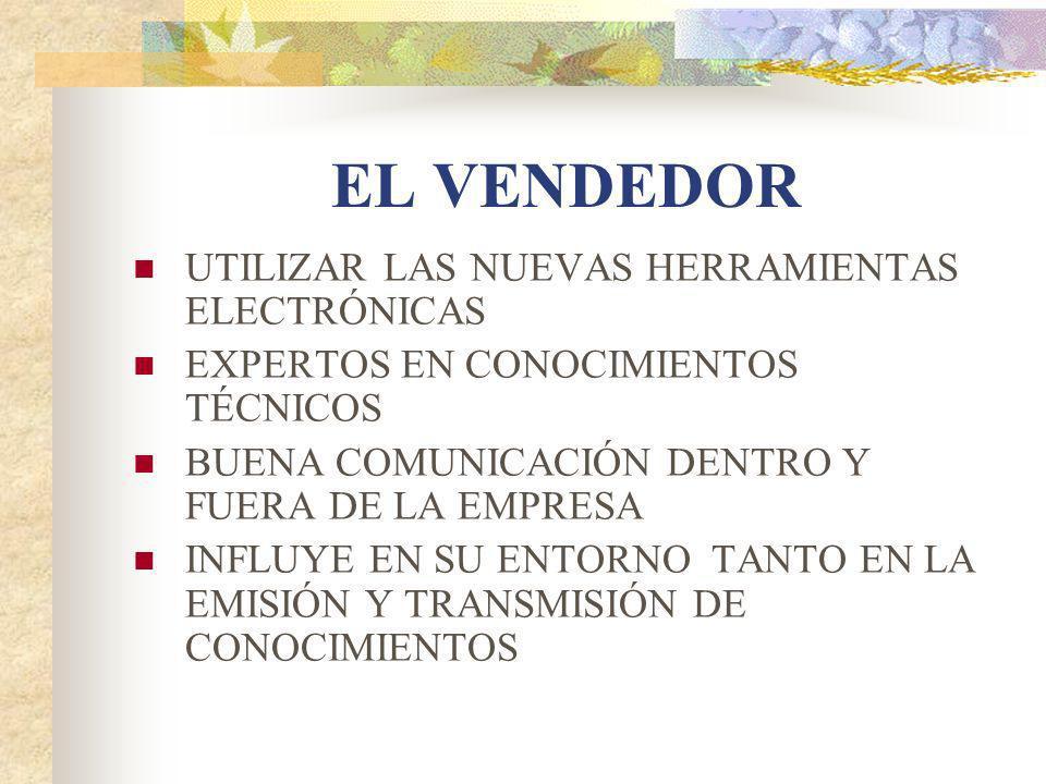 EL VENDEDOR UTILIZAR LAS NUEVAS HERRAMIENTAS ELECTRÓNICAS EXPERTOS EN CONOCIMIENTOS TÉCNICOS BUENA COMUNICACIÓN DENTRO Y FUERA DE LA EMPRESA INFLUYE E