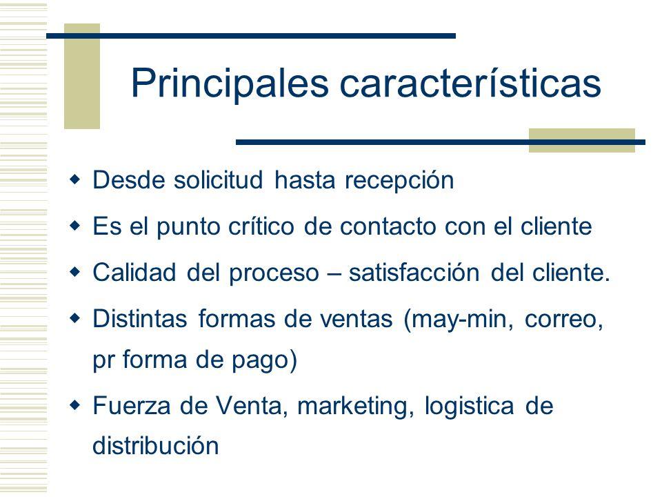 Principales características Desde solicitud hasta recepción Es el punto crítico de contacto con el cliente Calidad del proceso – satisfacción del clie
