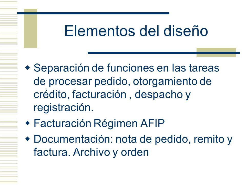 Elementos del diseño Separación de funciones en las tareas de procesar pedido, otorgamiento de crédito, facturación, despacho y registración. Facturac