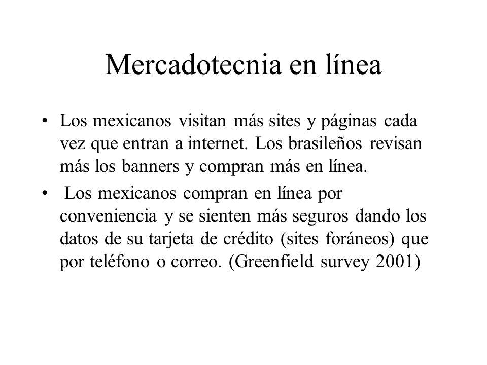 Mercadotecnia en línea Los mexicanos visitan más sites y páginas cada vez que entran a internet.
