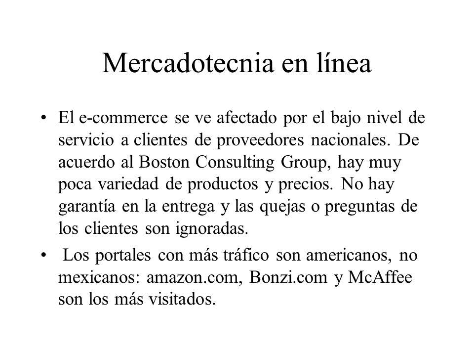 Mercadotecnia en línea El e-commerce se ve afectado por el bajo nivel de servicio a clientes de proveedores nacionales.