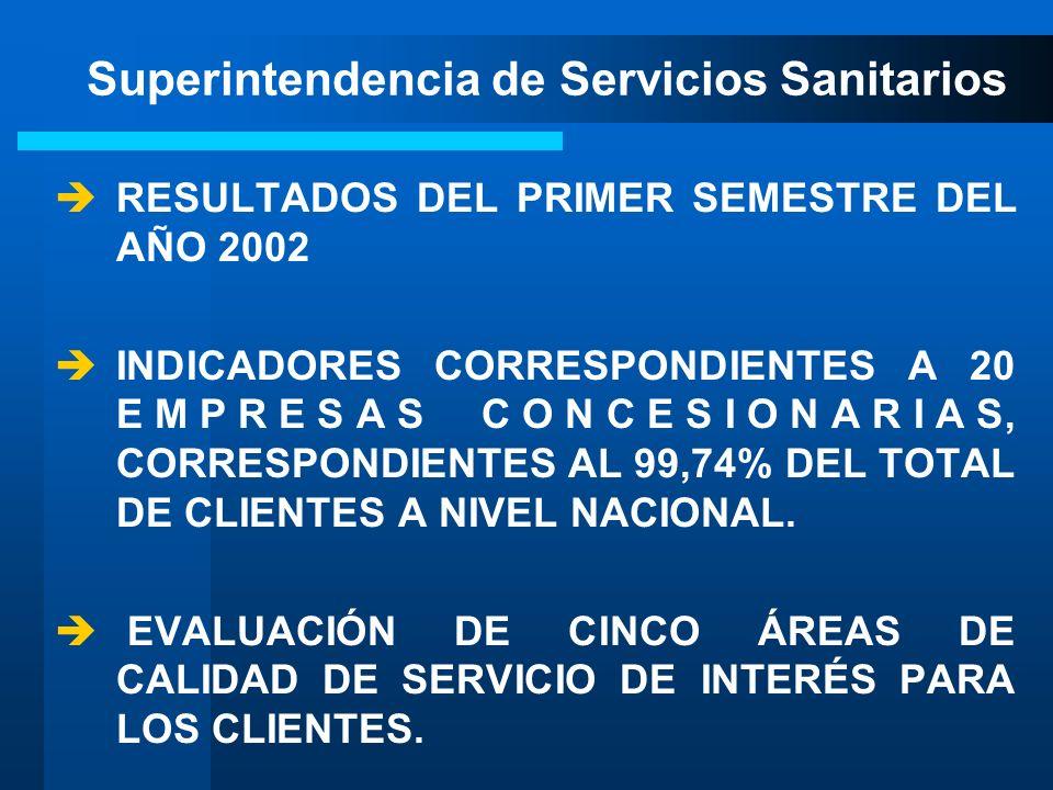 Superintendencia de Servicios Sanitarios èRESULTADOS DEL PRIMER SEMESTRE DEL AÑO 2002 èINDICADORES CORRESPONDIENTES A 20 E M P R E S A S C O N C E S I O N A R I A S, CORRESPONDIENTES AL 99,74% DEL TOTAL DE CLIENTES A NIVEL NACIONAL.