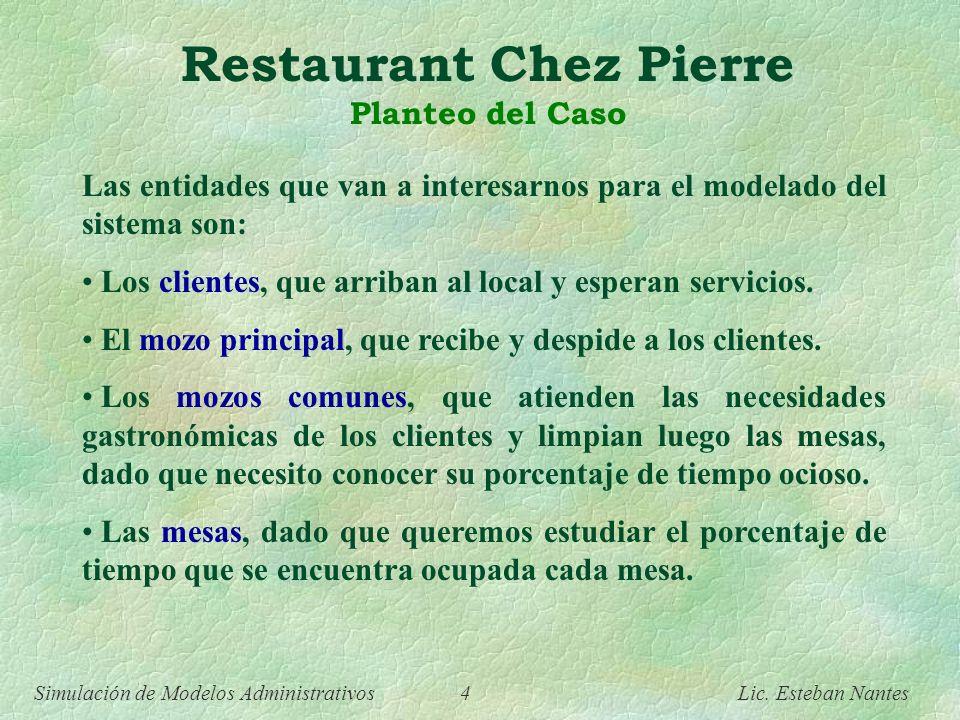 Simulación de Modelos Administrativos 3 Lic. Esteban Nantes Restaurant Chez Pierre Planteo del Caso El mecanismo de atención es el siguiente: Los clie