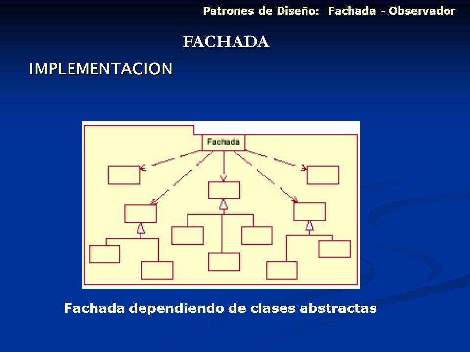 Patrones de Diseño: Fachada - Observador Fachada dependiendo de clases abstractas FACHADA IMPLEMENTACION