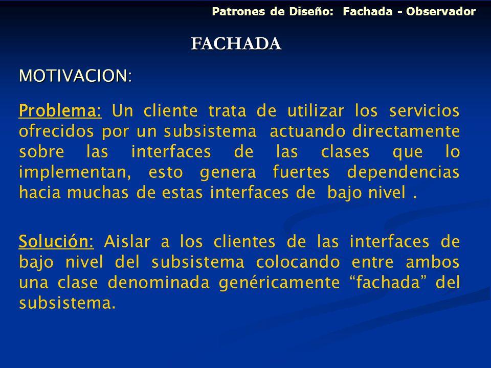Patrones de Diseño: Fachada - Observador Clientes utilizando un subsistema antes y después de introducir la fachada FACHADA