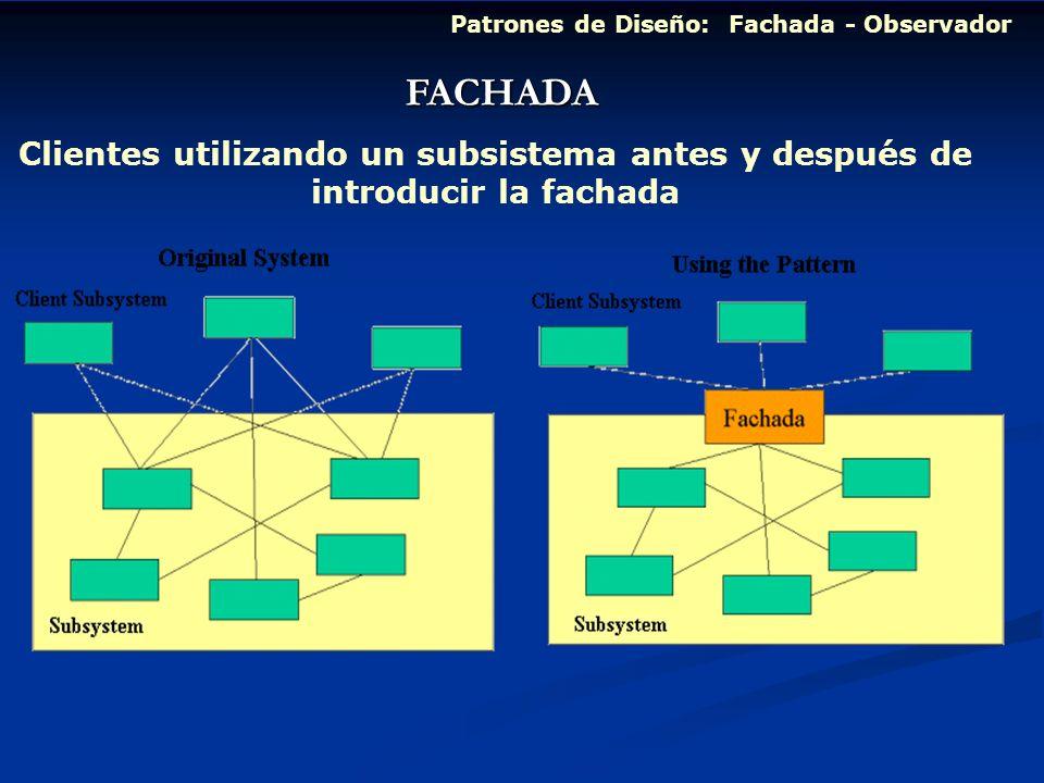 Patrones de Diseño: Fachada - Observador APLICACIONES Necesidad de dotar de una interfaz sencilla y usable a un subsistema complejo.