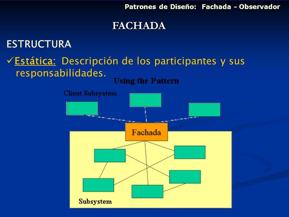 Patrones de Diseño: Fachada - Observador ESTRUCTURA Estática: Descripción de los participantes y sus responsabilidades. FACHADA