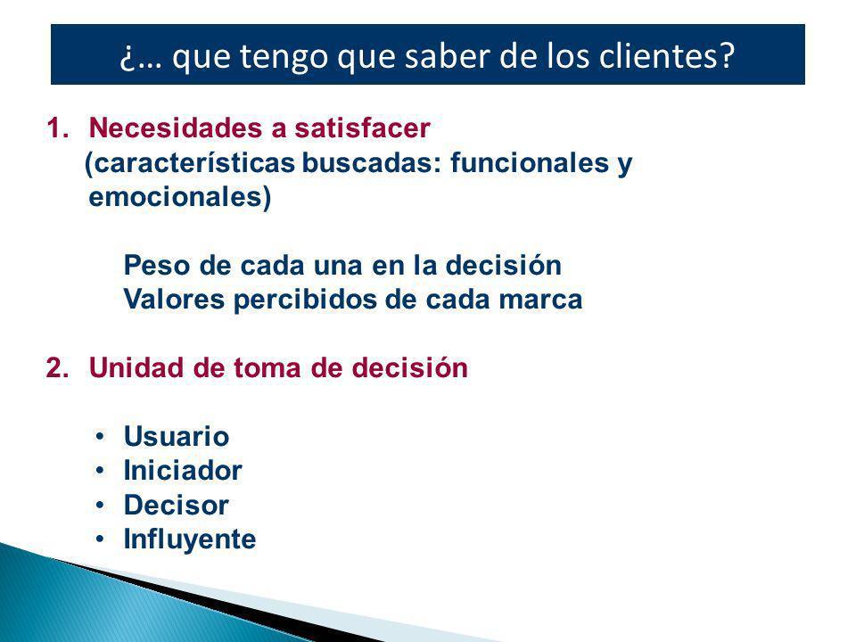 1.Necesidades a satisfacer (características buscadas: funcionales y emocionales) Peso de cada una en la decisión Valores percibidos de cada marca 2.Un