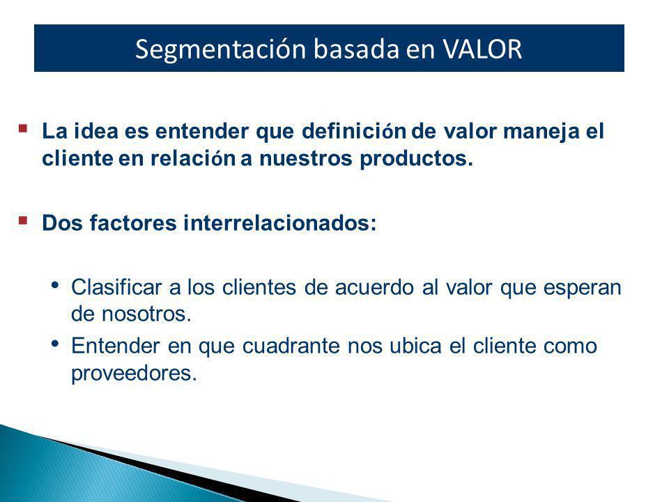 Segmentación basada en VALOR La idea es entender que definici ó n de valor maneja el cliente en relaci ó n a nuestros productos. Dos factores interrel