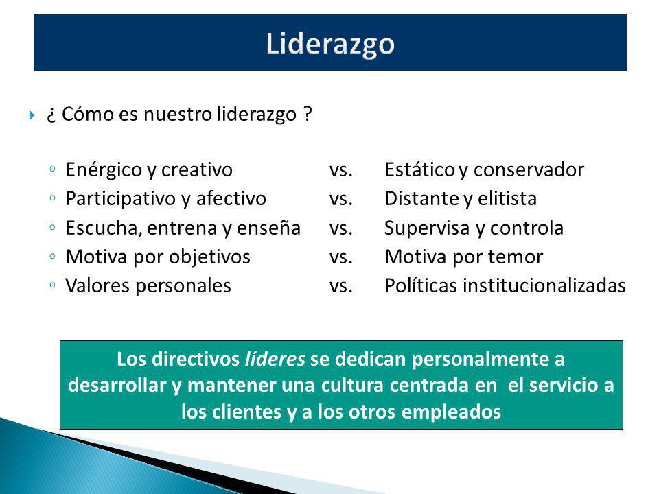 ¿ Cómo es nuestro liderazgo ? Enérgico y creativovs. Estático y conservador Participativo y afectivovs. Distante y elitista Escucha, entrena y enseñav