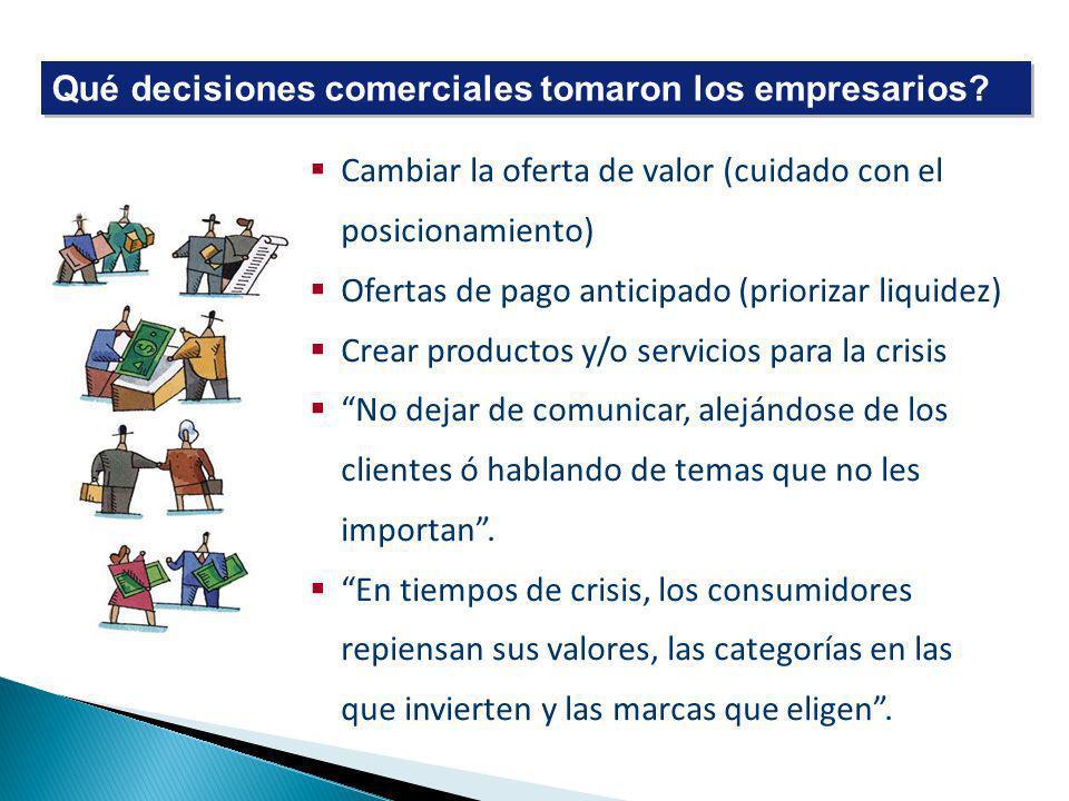 Qué decisiones comerciales tomaron los empresarios? Cambiar la oferta de valor (cuidado con el posicionamiento) Ofertas de pago anticipado (priorizar