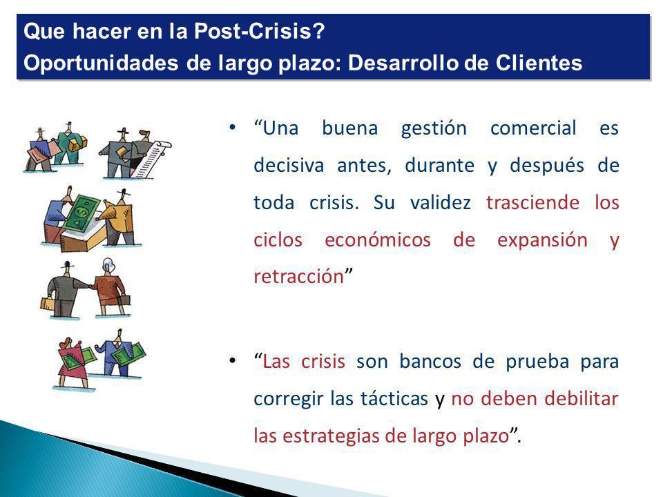 Que hacer en la Post-Crisis? Oportunidades de largo plazo: Desarrollo de Clientes Que hacer en la Post-Crisis? Oportunidades de largo plazo: Desarroll