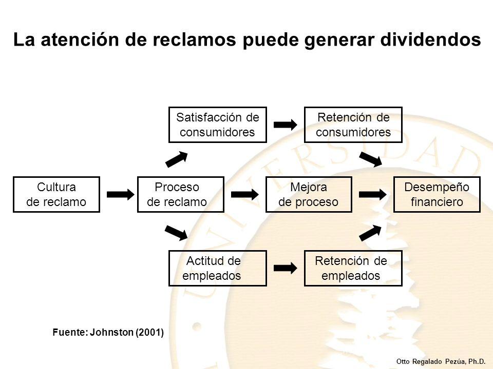 Otto Regalado Pezúa, Ph.D. La fidelidad del cliente Fuente: Tomado de Eskildsen & Kristensen