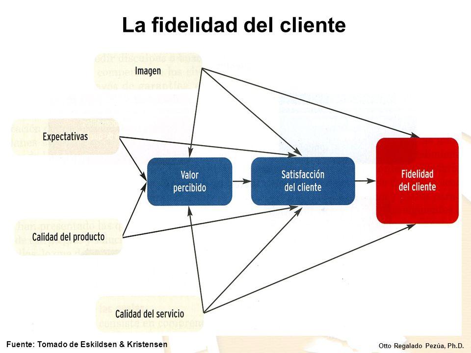 Otto Regalado Pezúa, Ph.D. Sistemas de gestión de quejas Fuente: Navarro et al. (2008)