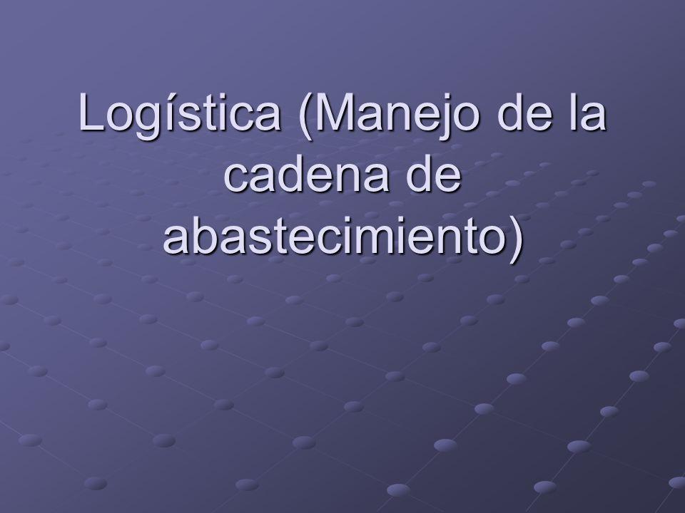 Introducción ¿Qué motiva el manejo de la cadena de abastecimiento.