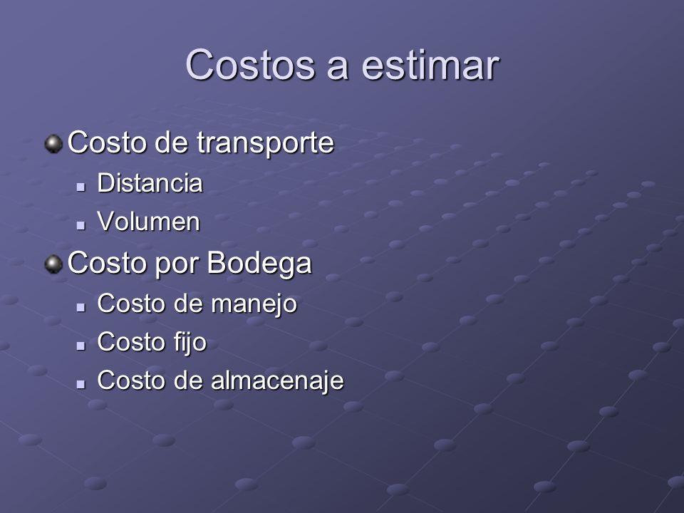 Costos a estimar Costo de transporte Distancia Distancia Volumen Volumen Costo por Bodega Costo de manejo Costo de manejo Costo fijo Costo fijo Costo