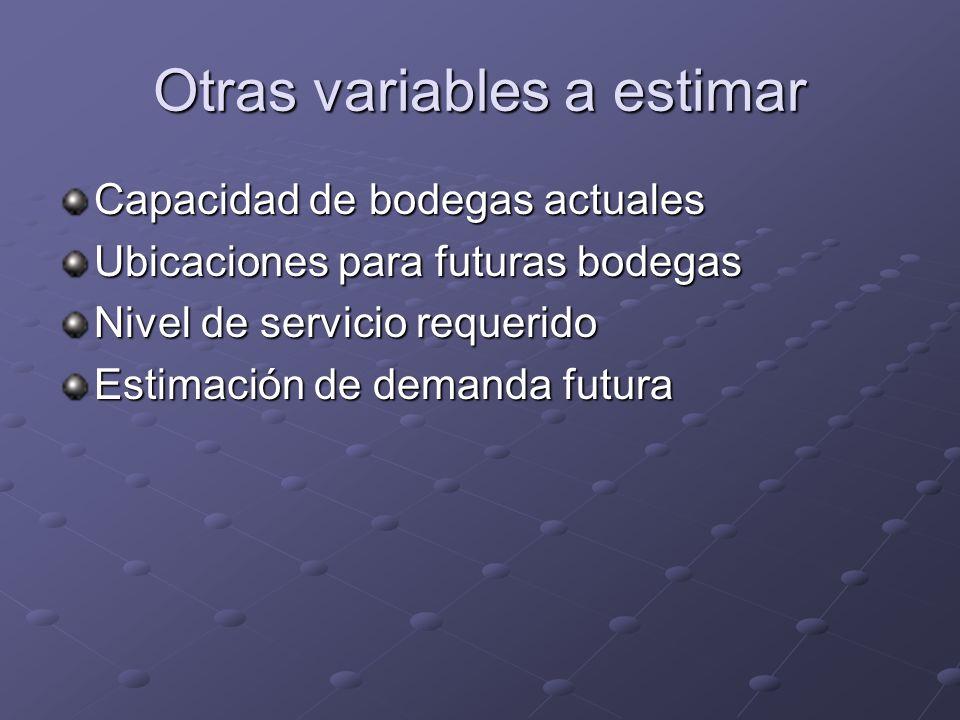 Otras variables a estimar Capacidad de bodegas actuales Ubicaciones para futuras bodegas Nivel de servicio requerido Estimación de demanda futura