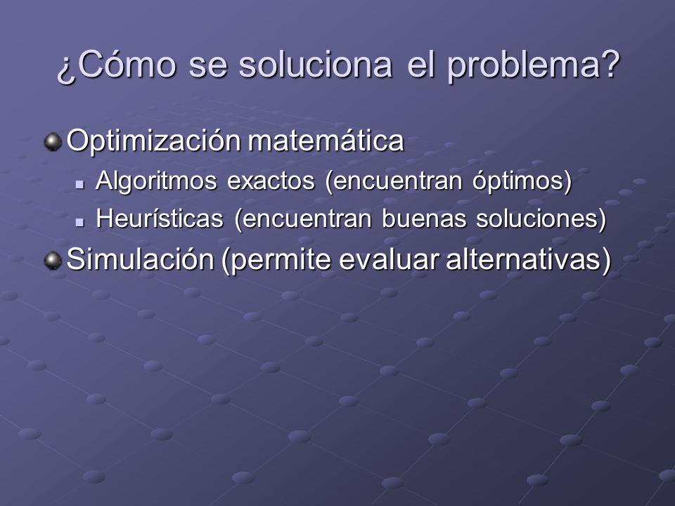 ¿Cómo se soluciona el problema? Optimización matemática Algoritmos exactos (encuentran óptimos) Algoritmos exactos (encuentran óptimos) Heurísticas (e