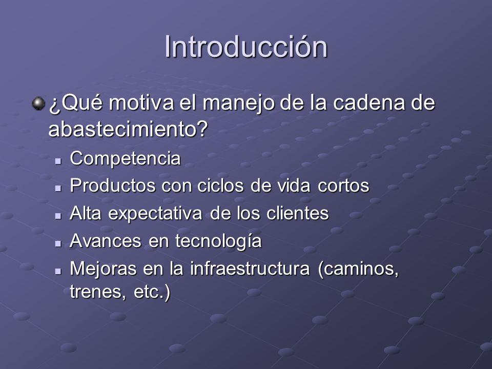 Introducción ¿Qué motiva el manejo de la cadena de abastecimiento? Competencia Competencia Productos con ciclos de vida cortos Productos con ciclos de