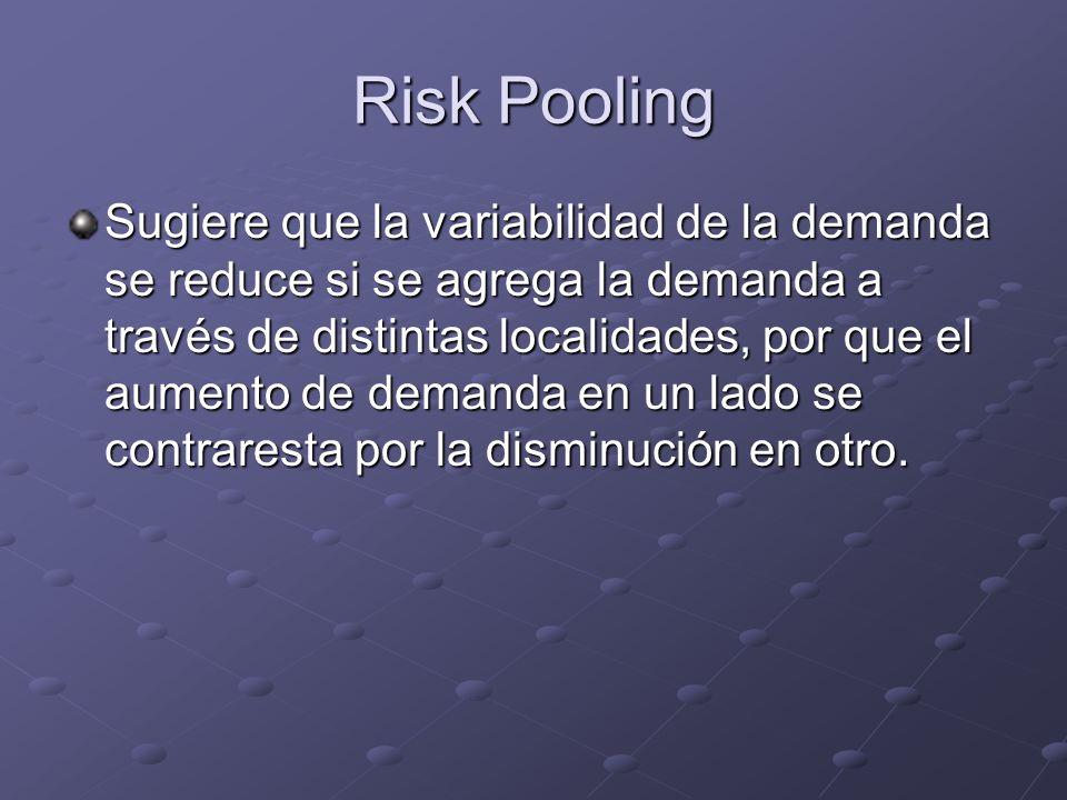 Risk Pooling Sugiere que la variabilidad de la demanda se reduce si se agrega la demanda a través de distintas localidades, por que el aumento de dema