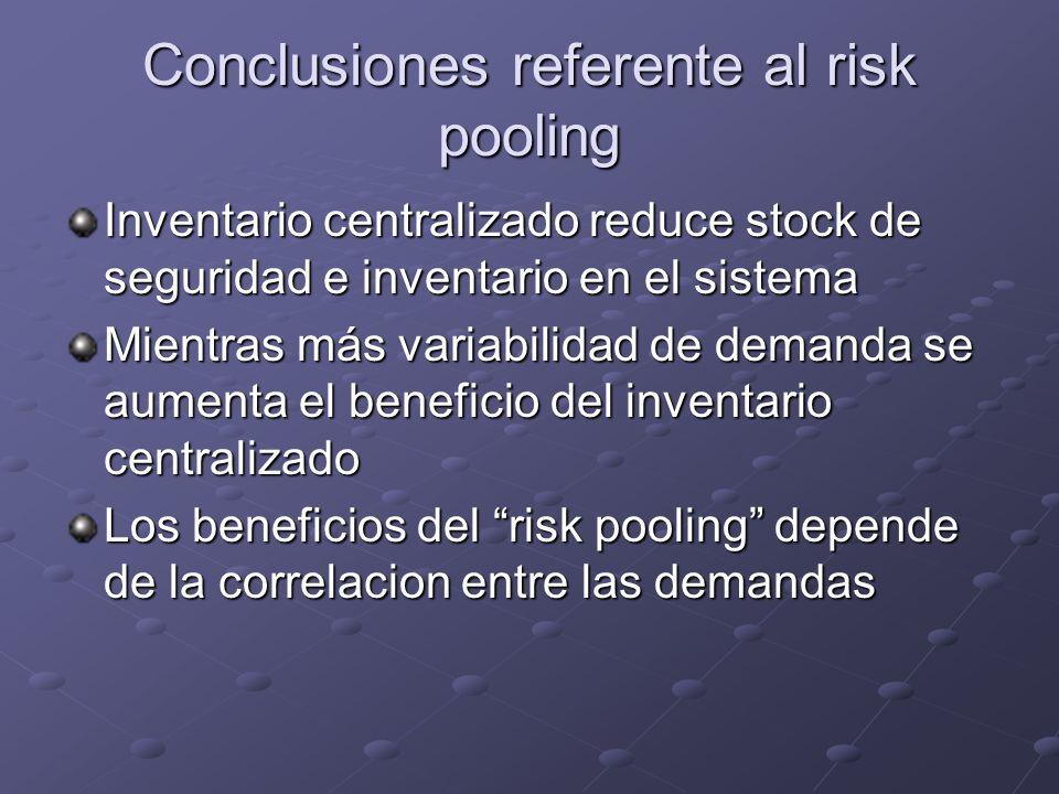 Conclusiones referente al risk pooling Inventario centralizado reduce stock de seguridad e inventario en el sistema Mientras más variabilidad de deman
