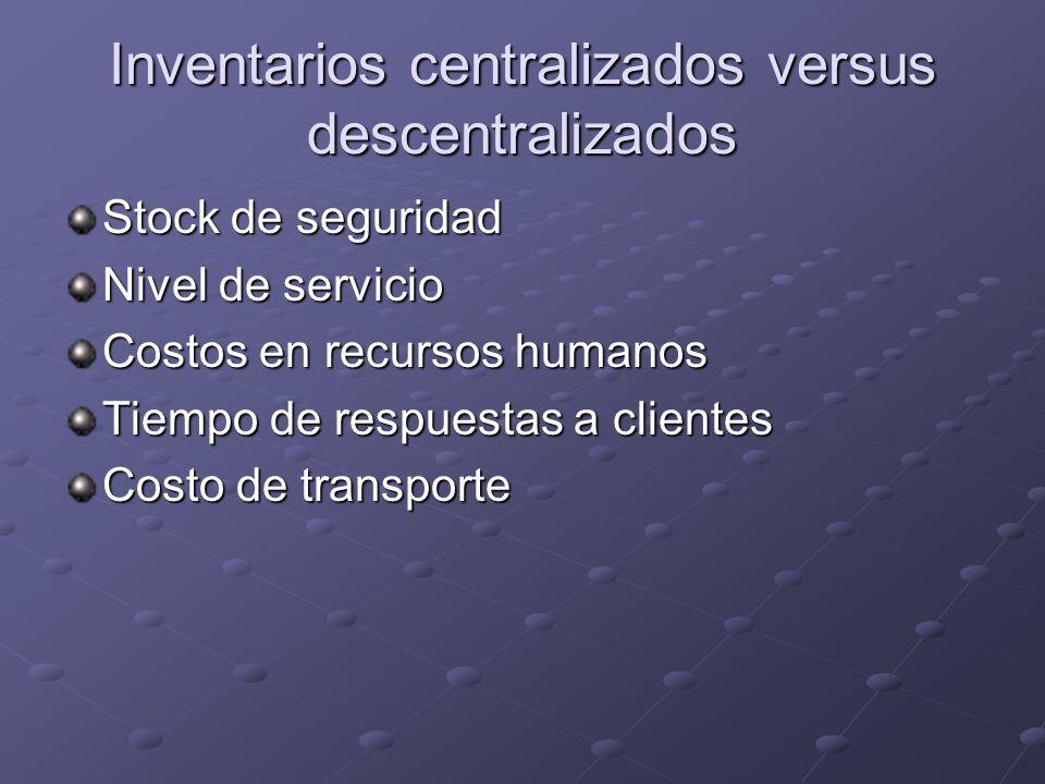 Inventarios centralizados versus descentralizados Stock de seguridad Nivel de servicio Costos en recursos humanos Tiempo de respuestas a clientes Cost