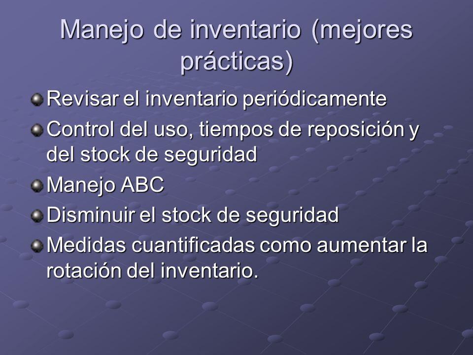 Manejo de inventario (mejores prácticas) Revisar el inventario periódicamente Control del uso, tiempos de reposición y del stock de seguridad Manejo A