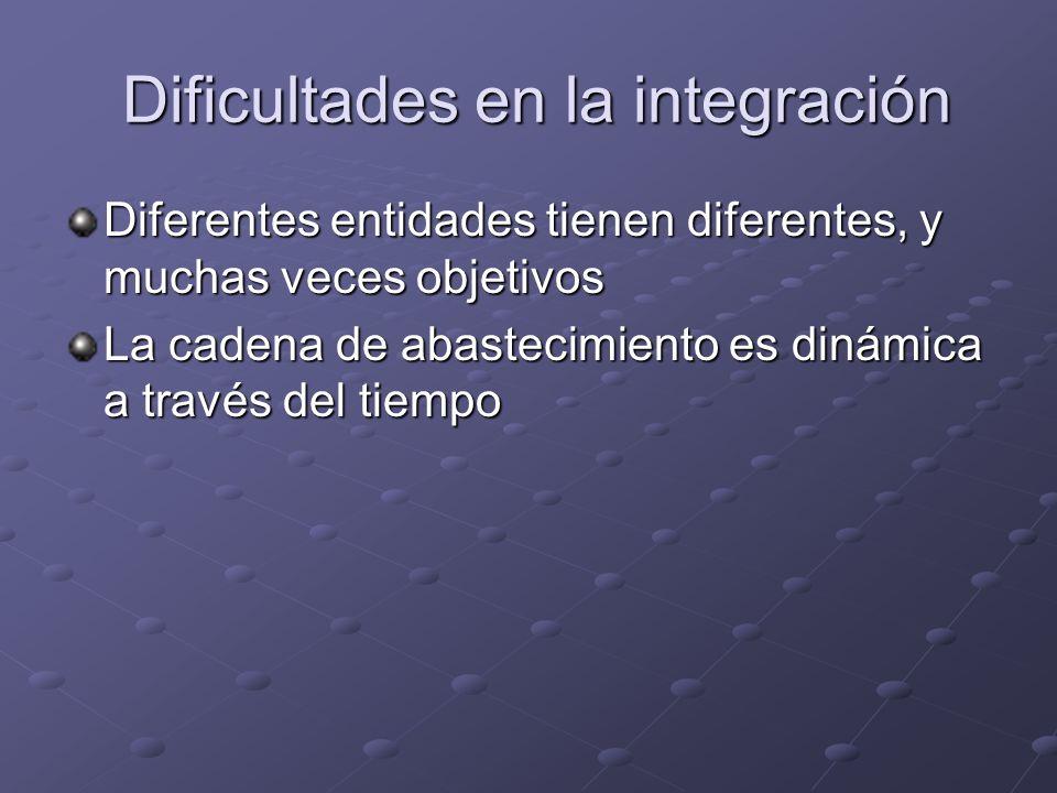Dificultades en la integración Dificultades en la integración Diferentes entidades tienen diferentes, y muchas veces objetivos La cadena de abastecimi