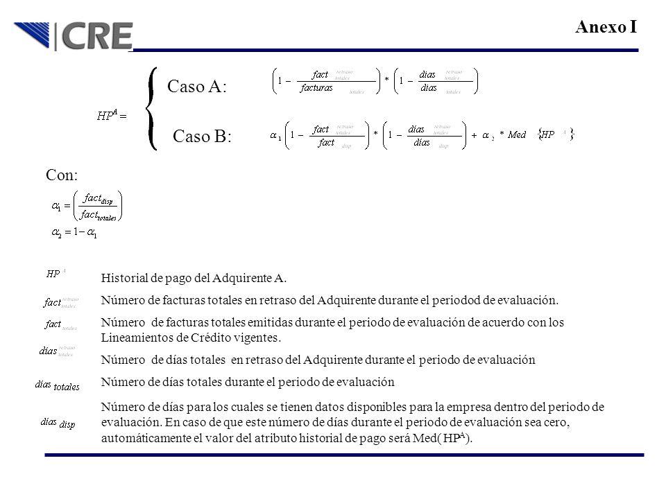 Anexo I Caso B: Caso A: Con: Historial de pago del Adquirente A. Número de facturas totales en retraso del Adquirente durante el periodod de evaluació