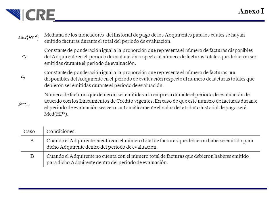 Anexo I Mediana de los indicadores del historial de pago de los Adquirentes para los cuales se hayan emitido facturas durante el total del periodo de