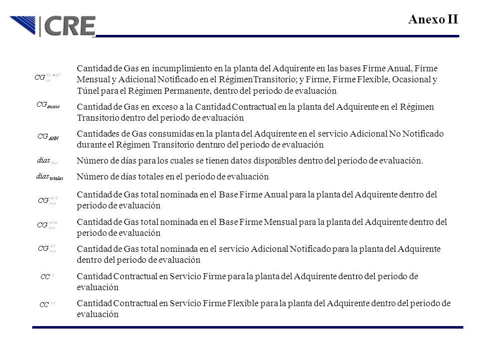 Anexo II Cantidad de Gas en incumplimiento en la planta del Adquirente en las bases Firme Anual, Firme Mensual y Adicional Notificado en el RégimenTra