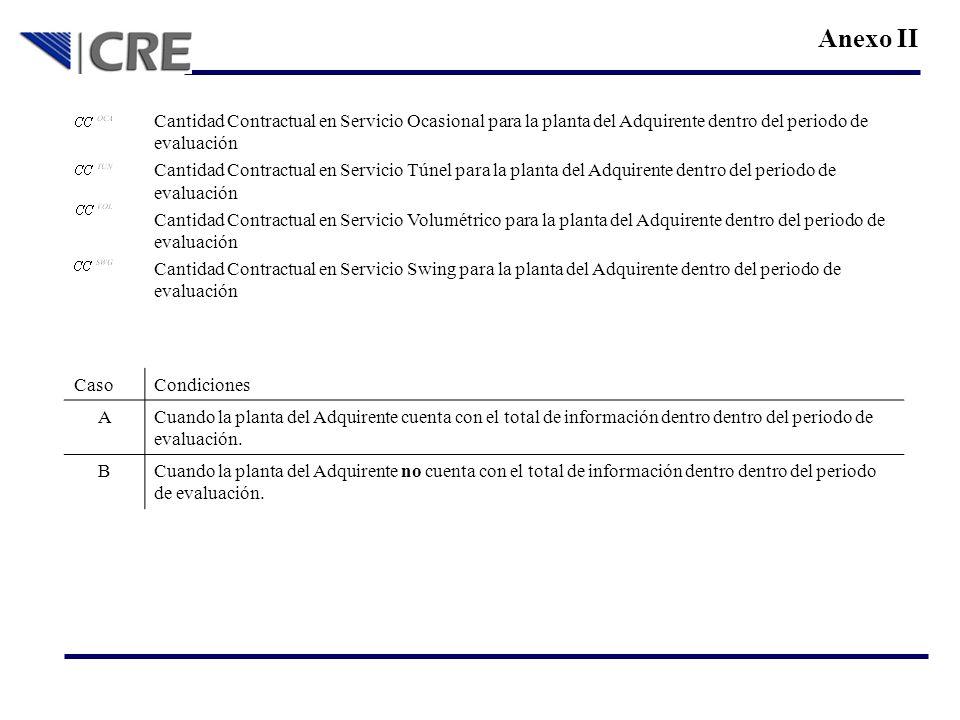 Anexo II Cantidad Contractual en Servicio Ocasional para la planta del Adquirente dentro del periodo de evaluación Cantidad Contractual en Servicio Tú