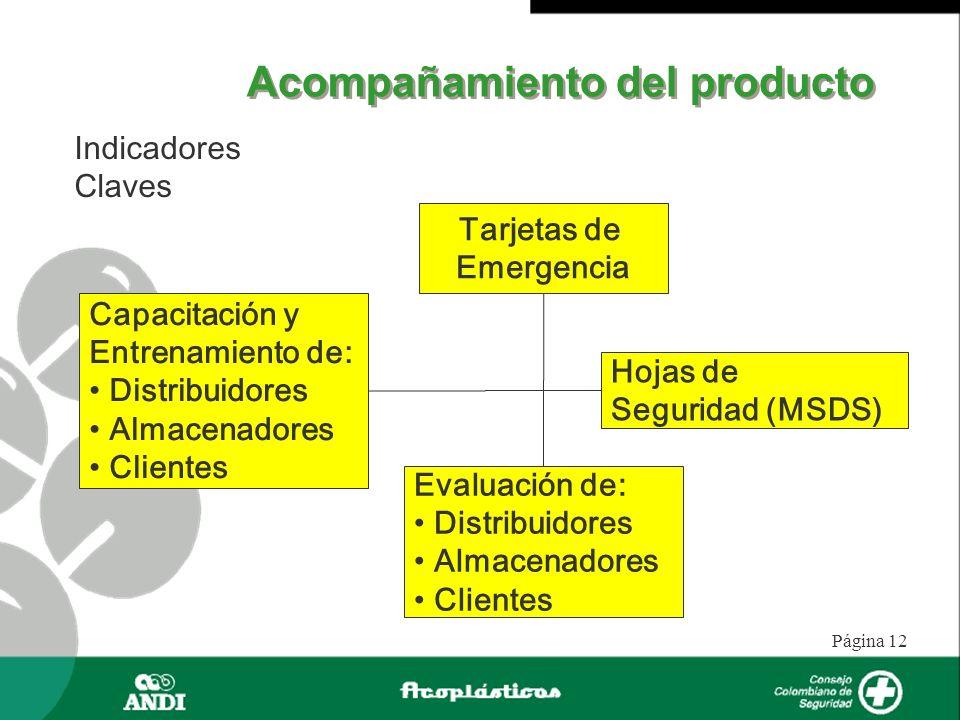 Página 12 Acompañamiento del producto Indicadores Claves Tarjetas de Emergencia Capacitación y Entrenamiento de: Distribuidores Almacenadores Clientes
