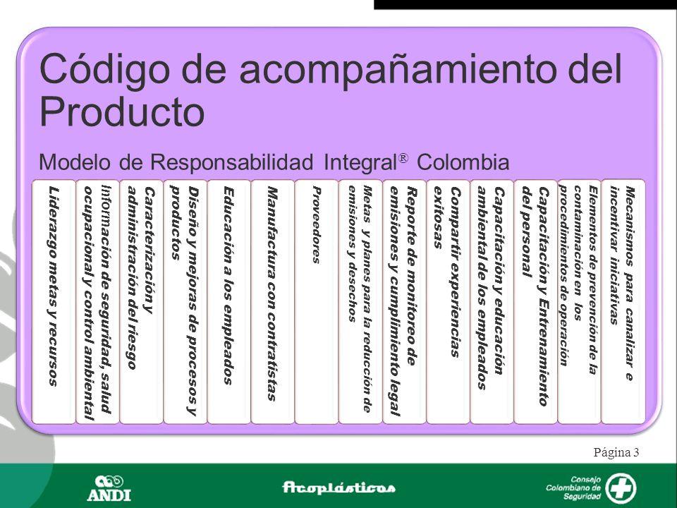 Página 3 Código de acompañamiento del Producto Modelo de Responsabilidad Integral ® Colombia Liderazgo metas y recursos Inform ación de seguridad, sal